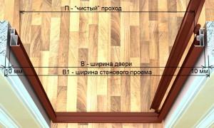Основные замеры для установки двери