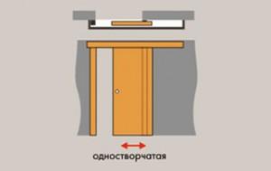 Схема одностворчатой двери
